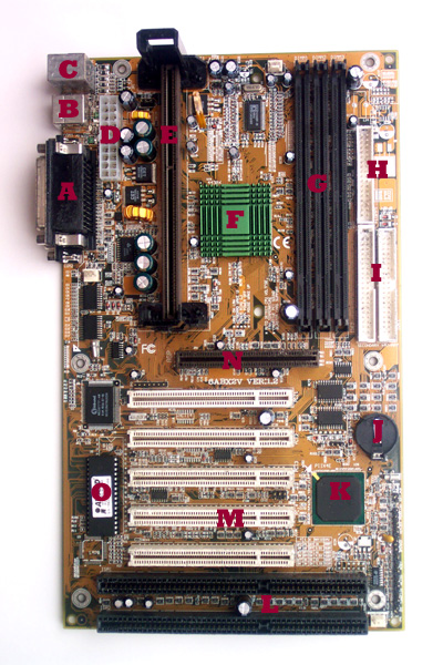 ATX_motherboarddiagram motherboard diagram with labels the motherboard and label wiring