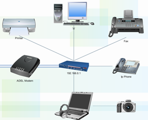 Service set (8011 network)