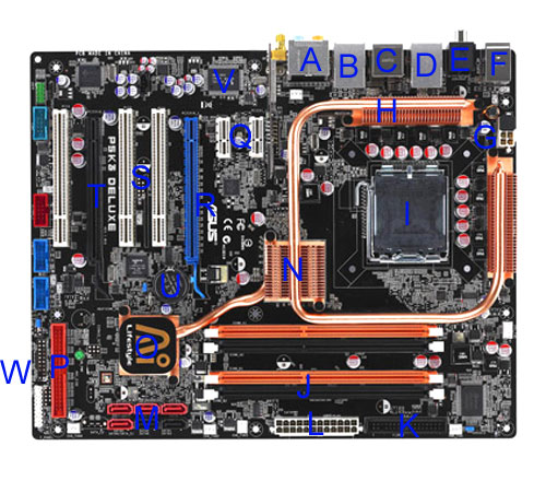 motherboard notes rh escotal com atx motherboard schematic atx motherboard diagram with labels